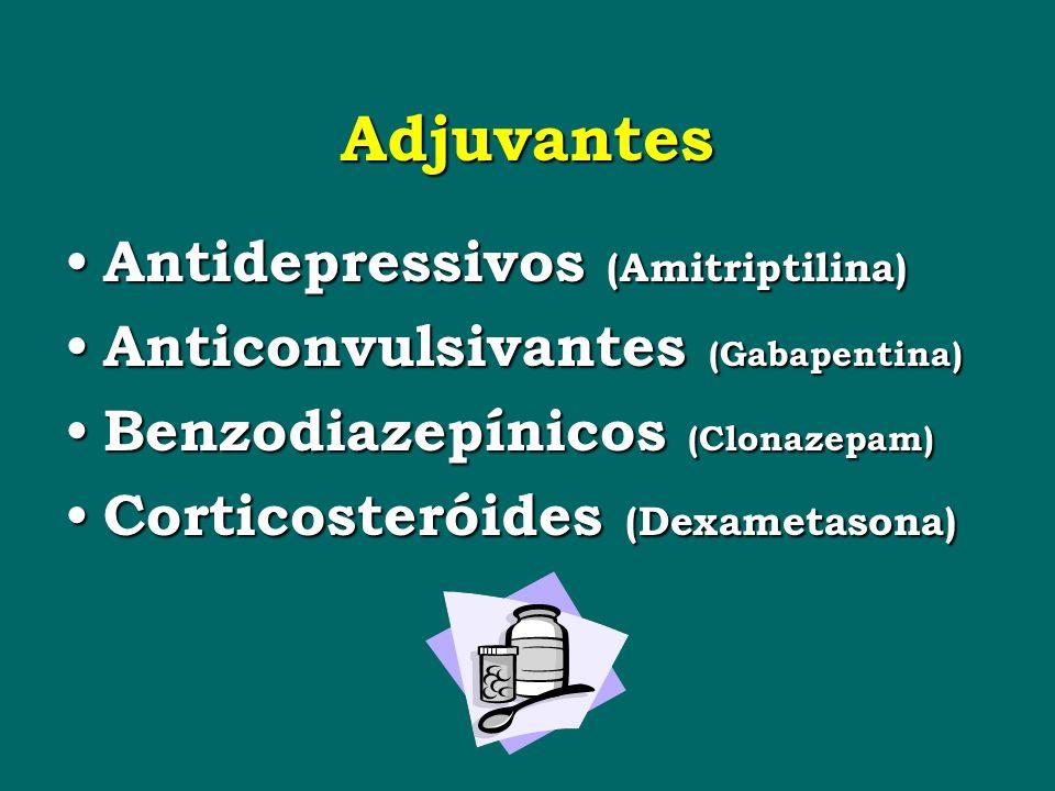 Adjuvantes Antidepressivos (Amitriptilina)