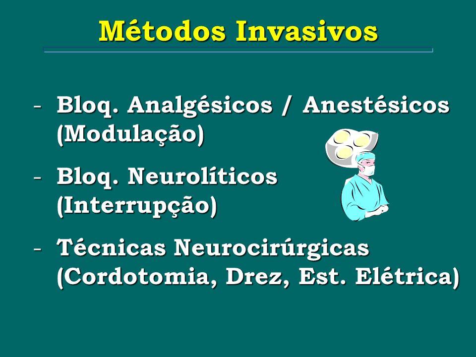 Métodos Invasivos Bloq. Analgésicos / Anestésicos (Modulação)