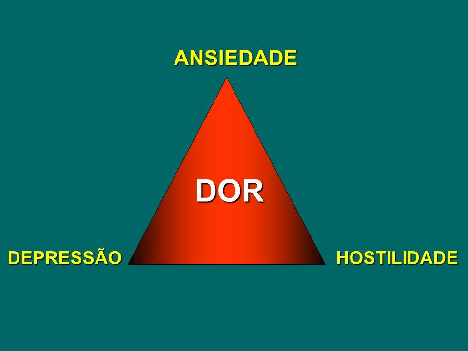 ANSIEDADE DOR DEPRESSÃO HOSTILIDADE