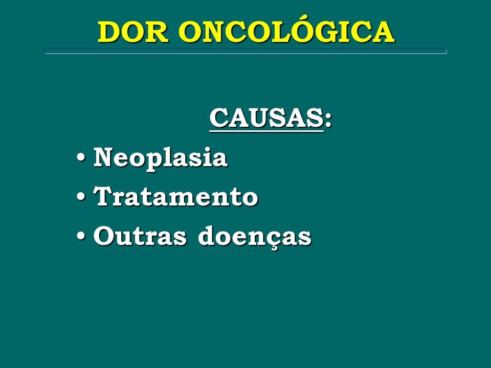 DOR ONCOLÓGICA CAUSAS: Neoplasia Tratamento Outras doenças