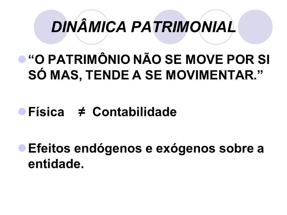 DINÂMICA PATRIMONIAL O PATRIMÔNIO NÃO SE MOVE POR SI SÓ MAS, TENDE A SE MOVIMENTAR. Física ≠ Contabilidade.