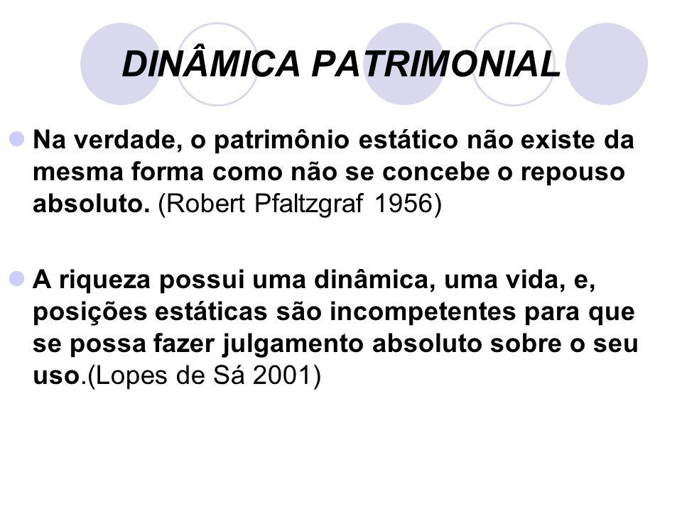 DINÂMICA PATRIMONIAL Na verdade, o patrimônio estático não existe da mesma forma como não se concebe o repouso absoluto. (Robert Pfaltzgraf 1956)