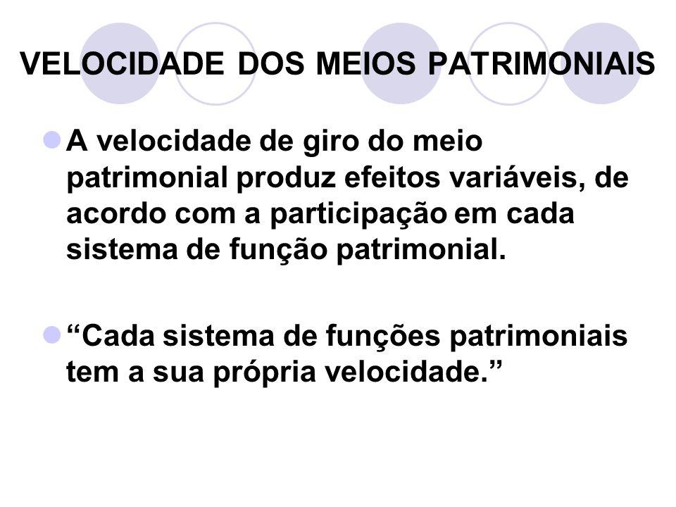 VELOCIDADE DOS MEIOS PATRIMONIAIS