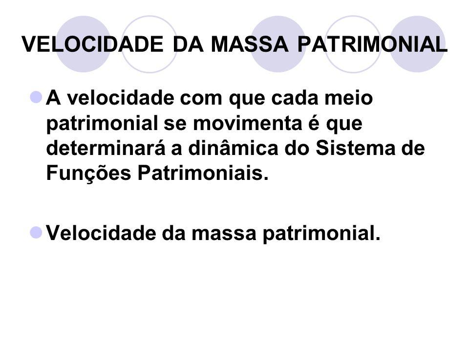 VELOCIDADE DA MASSA PATRIMONIAL