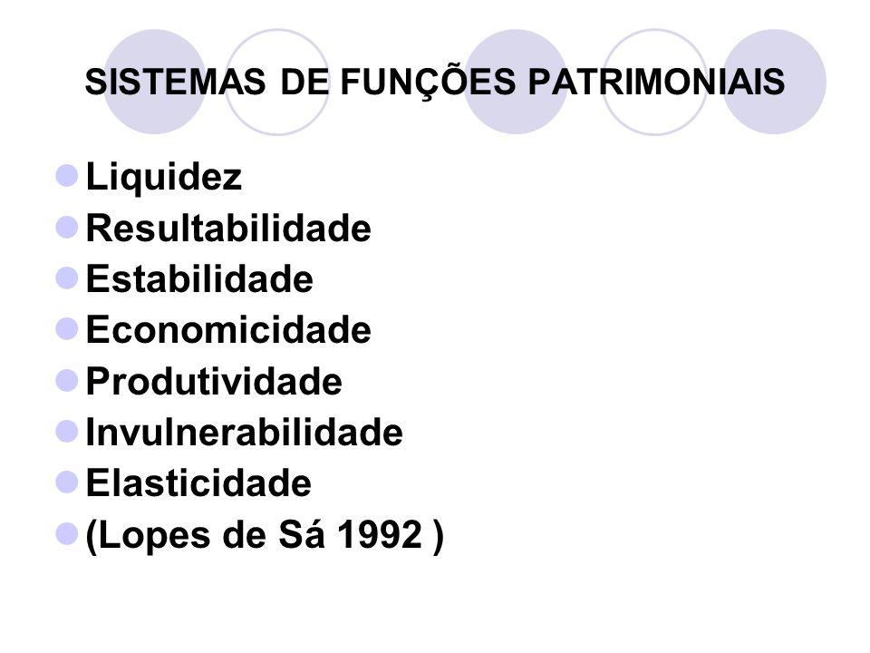 SISTEMAS DE FUNÇÕES PATRIMONIAIS