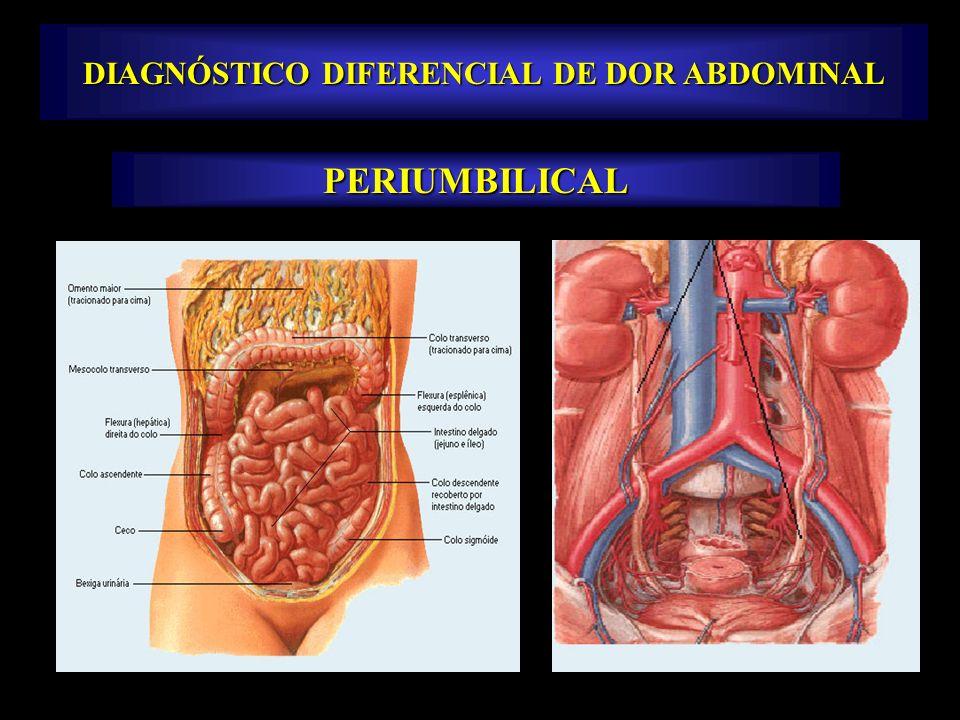 DIAGNÓSTICO DIFERENCIAL DE DOR ABDOMINAL