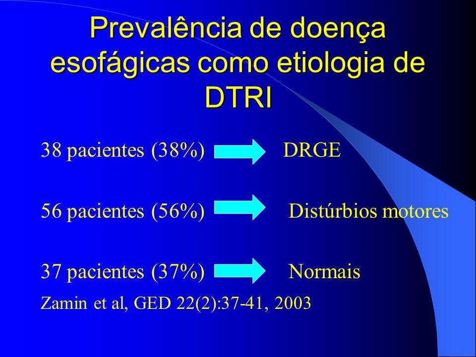 Prevalência de doença esofágicas como etiologia de DTRI