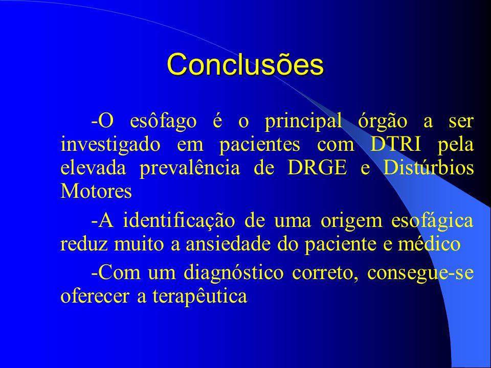 Conclusões -O esôfago é o principal órgão a ser investigado em pacientes com DTRI pela elevada prevalência de DRGE e Distúrbios Motores.