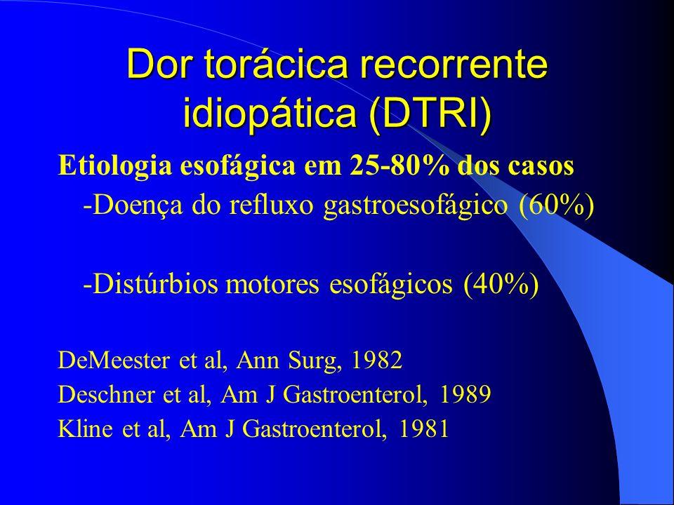 Dor torácica recorrente idiopática (DTRI)
