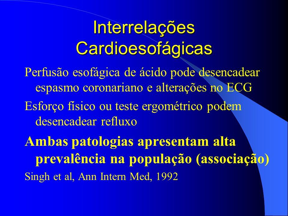 Interrelações Cardioesofágicas