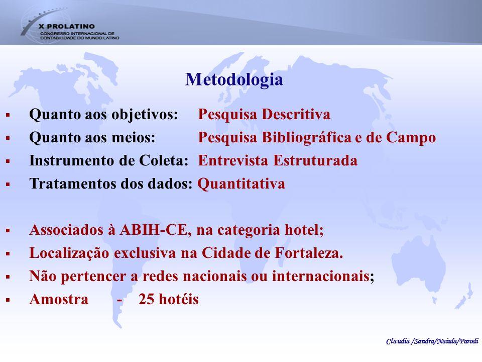 Metodologia Quanto aos objetivos: Pesquisa Descritiva