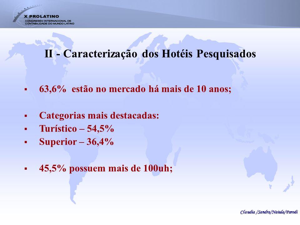 II - Caracterização dos Hotéis Pesquisados