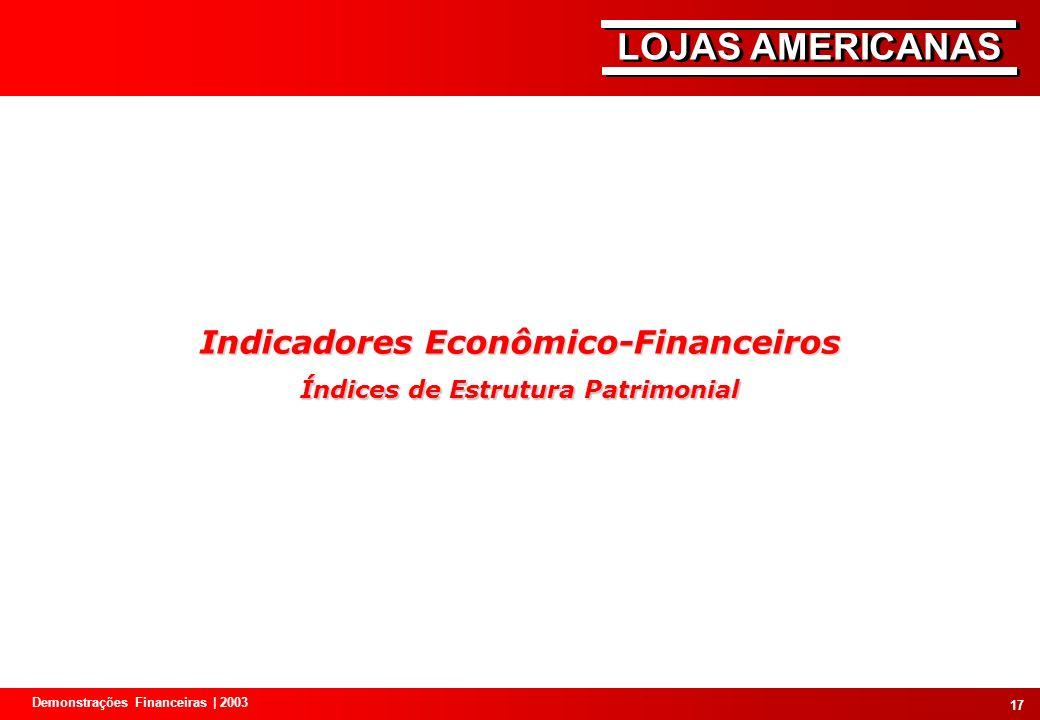 Indicadores Econômico-Financeiros Índices de Estrutura Patrimonial