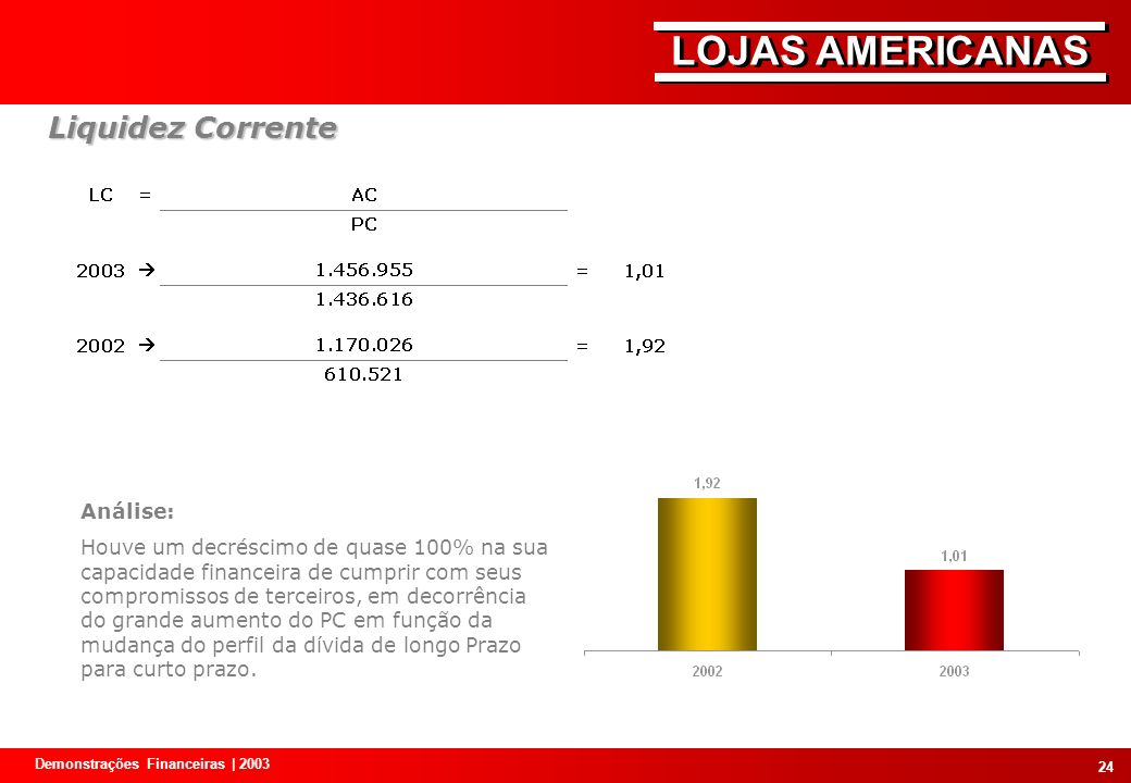 Liquidez Corrente Análise: