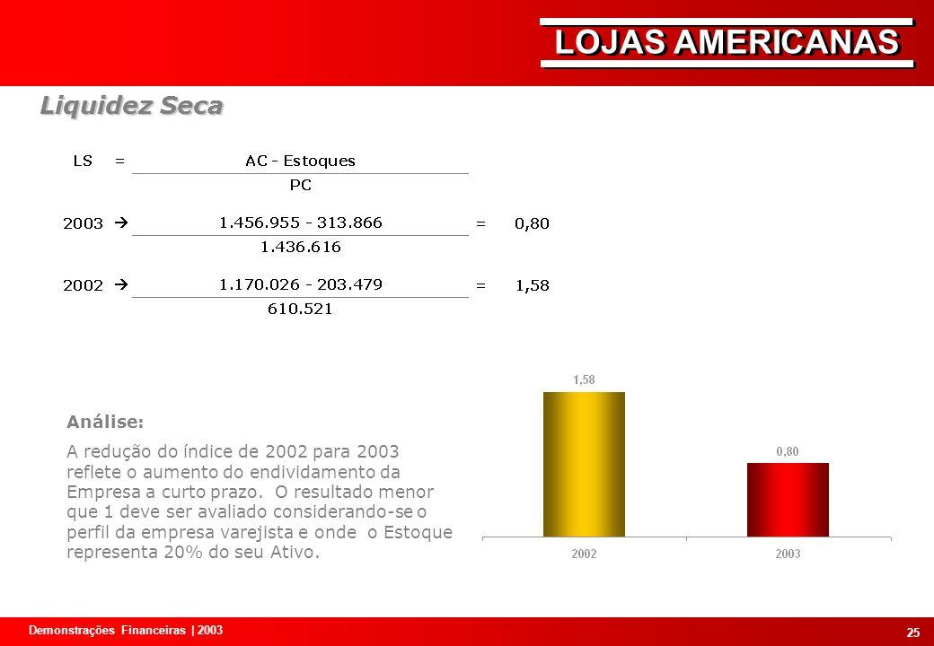 Liquidez Seca Análise: