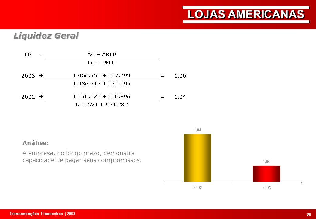 Liquidez Geral Análise: