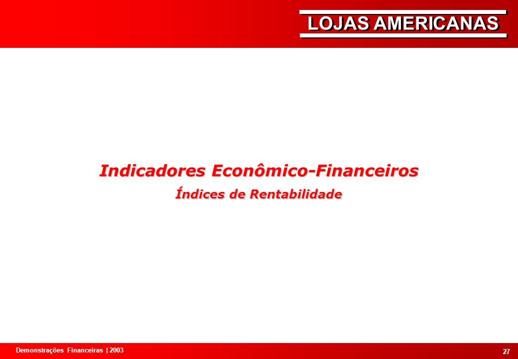 Indicadores Econômico-Financeiros Índices de Rentabilidade