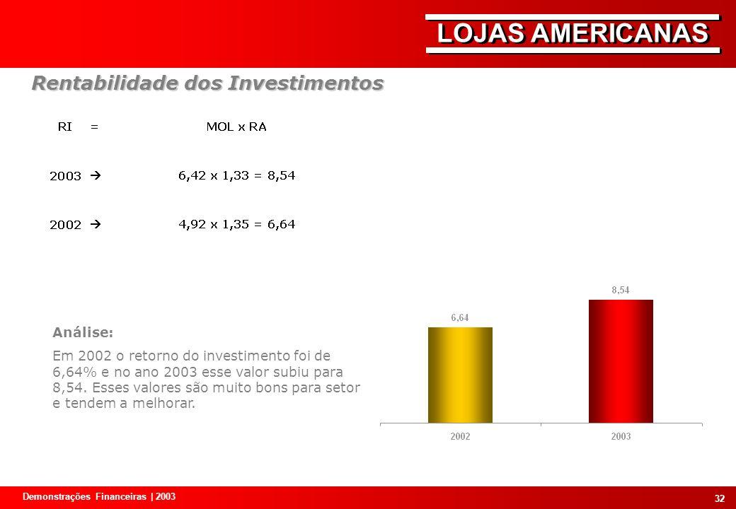 Rentabilidade dos Investimentos