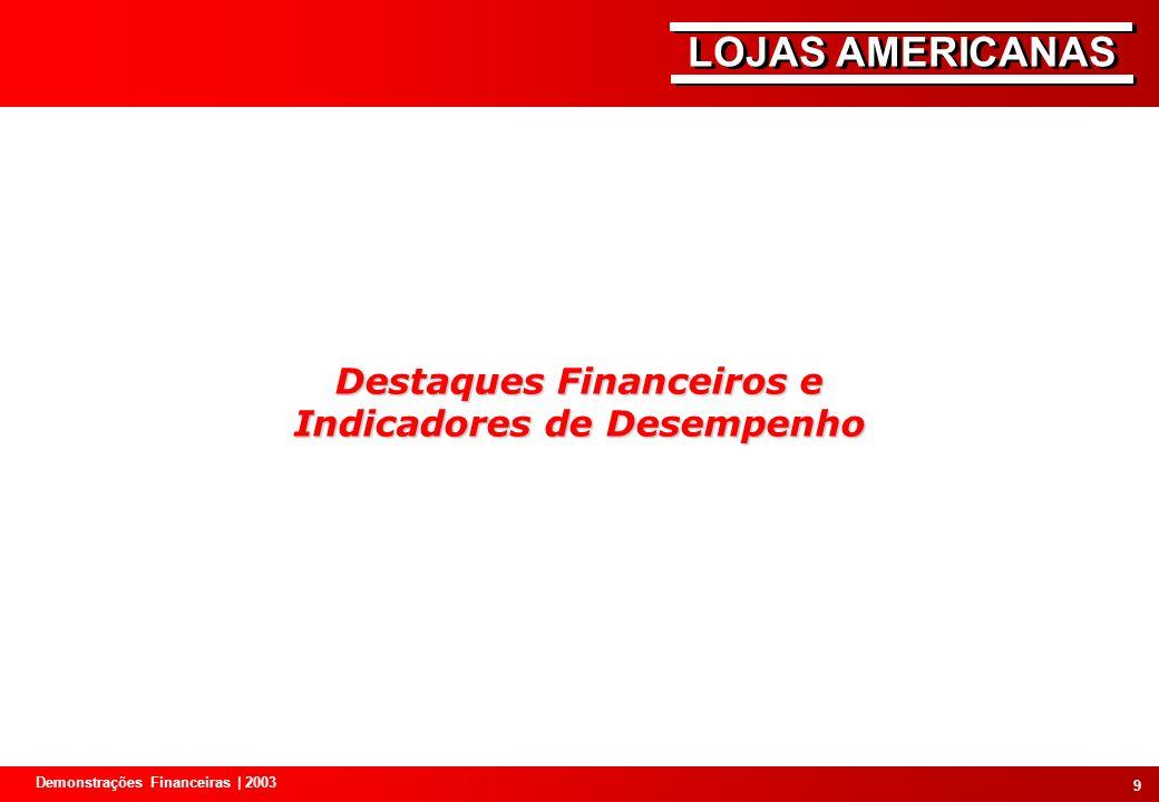 Destaques Financeiros e Indicadores de Desempenho