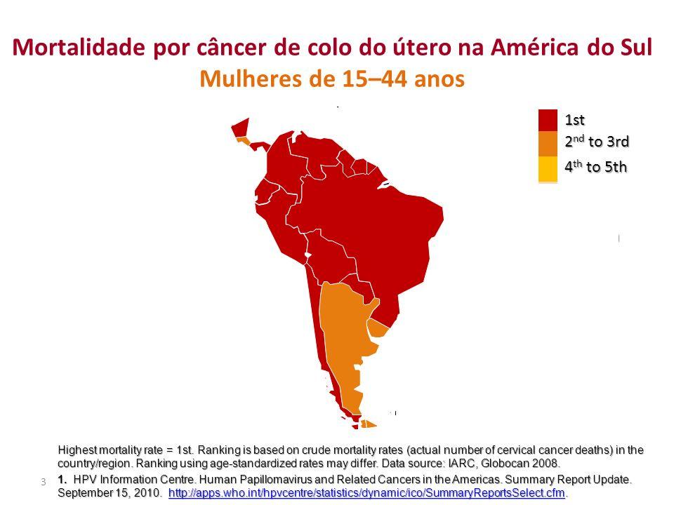 Mortalidade por câncer de colo do útero na América do Sul Mulheres de 15–44 anos