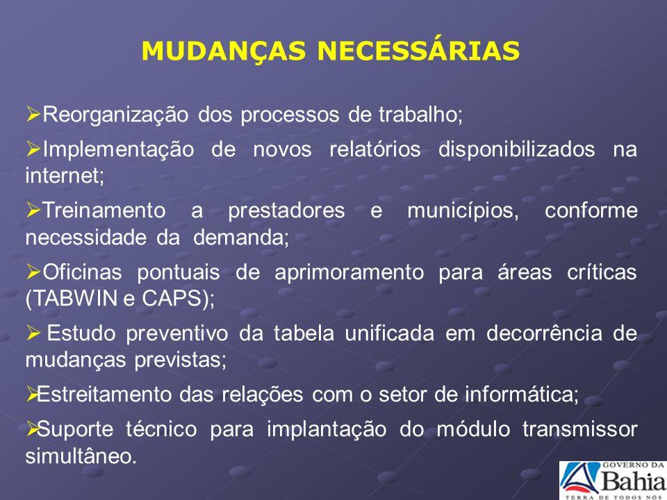 MUDANÇAS NECESSÁRIAS Reorganização dos processos de trabalho;