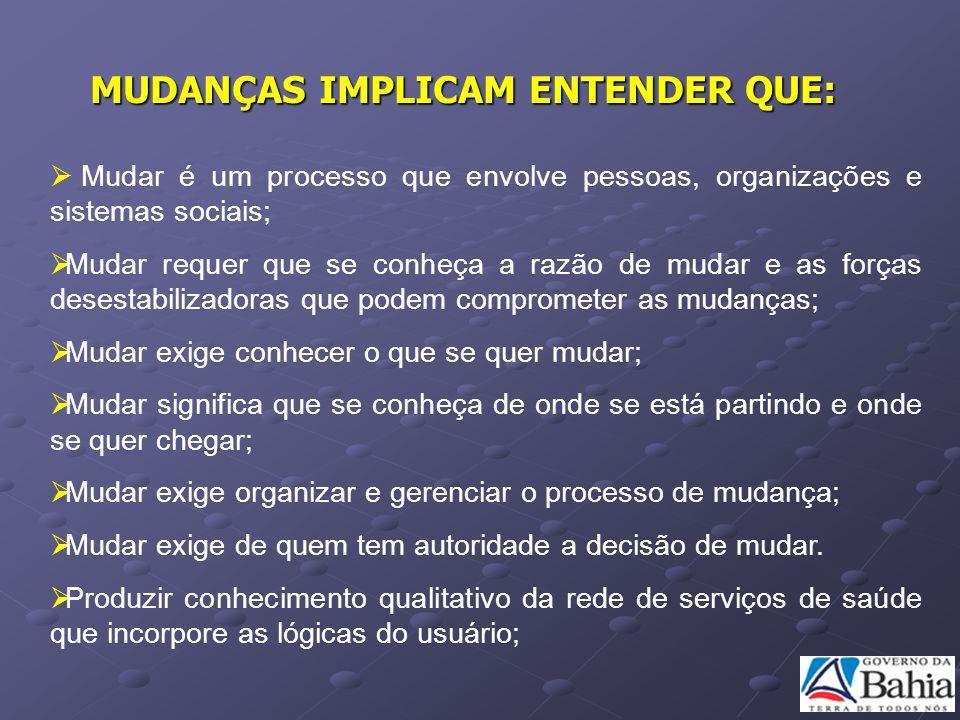 MUDANÇAS IMPLICAM ENTENDER QUE: