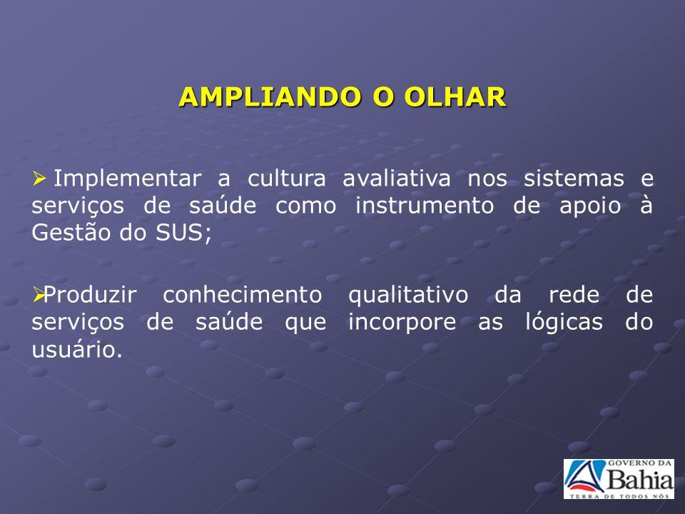 AMPLIANDO O OLHAR Implementar a cultura avaliativa nos sistemas e serviços de saúde como instrumento de apoio à Gestão do SUS;
