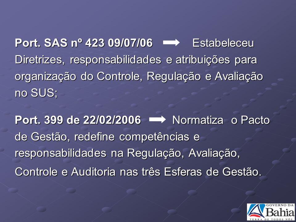 Port. SAS nº 423 09/07/06 Estabeleceu