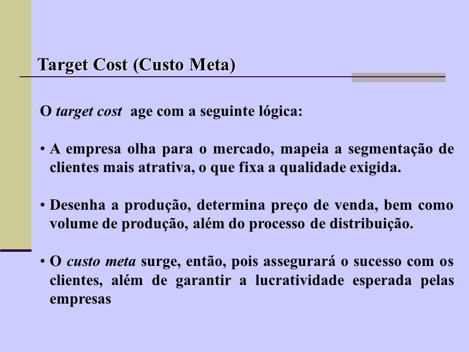 Target Cost (Custo Meta)