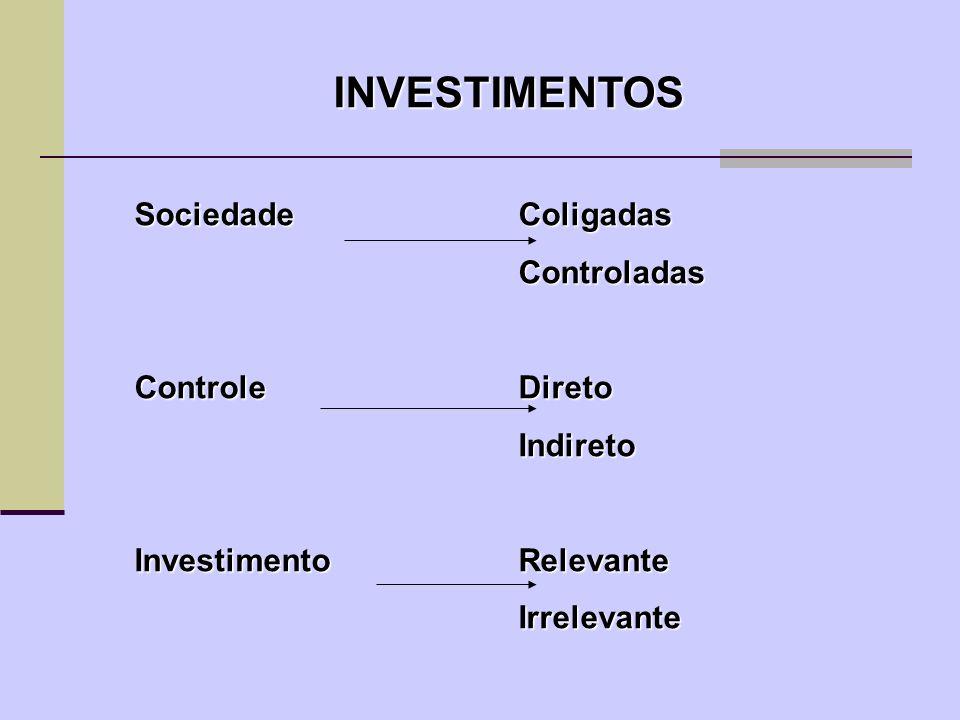 INVESTIMENTOS Sociedade Coligadas Controladas Controle Direto Indireto