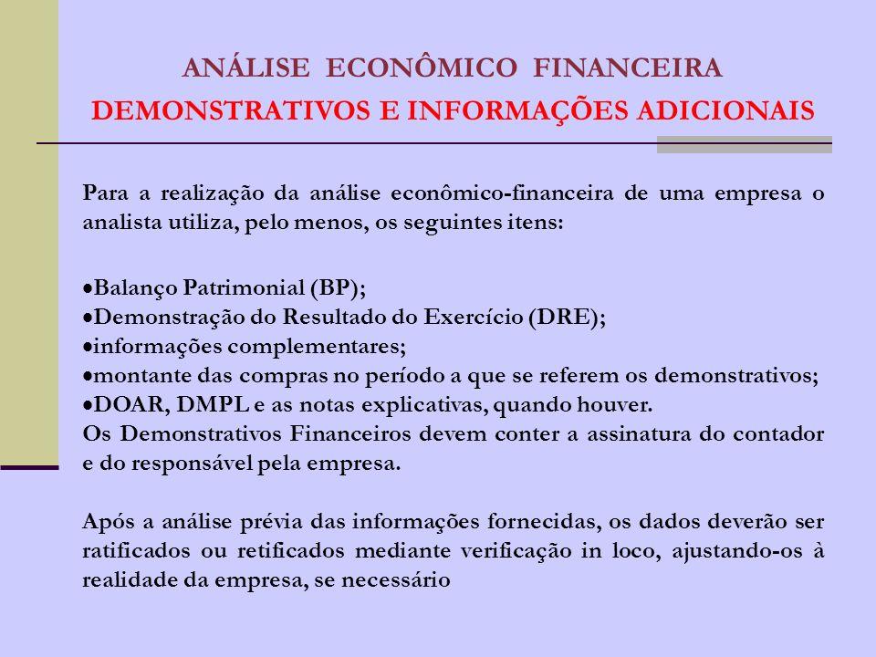 ANÁLISE ECONÔMICO FINANCEIRA DEMONSTRATIVOS E INFORMAÇÕES ADICIONAIS