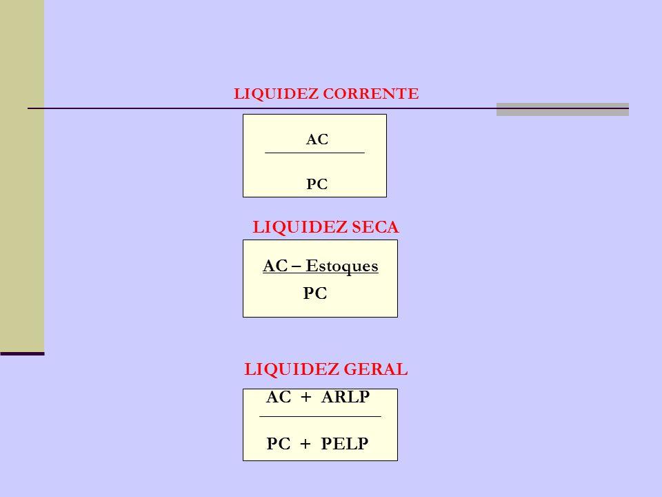 LIQUIDEZ SECA AC – Estoques PC LIQUIDEZ GERAL AC + ARLP PC + PELP
