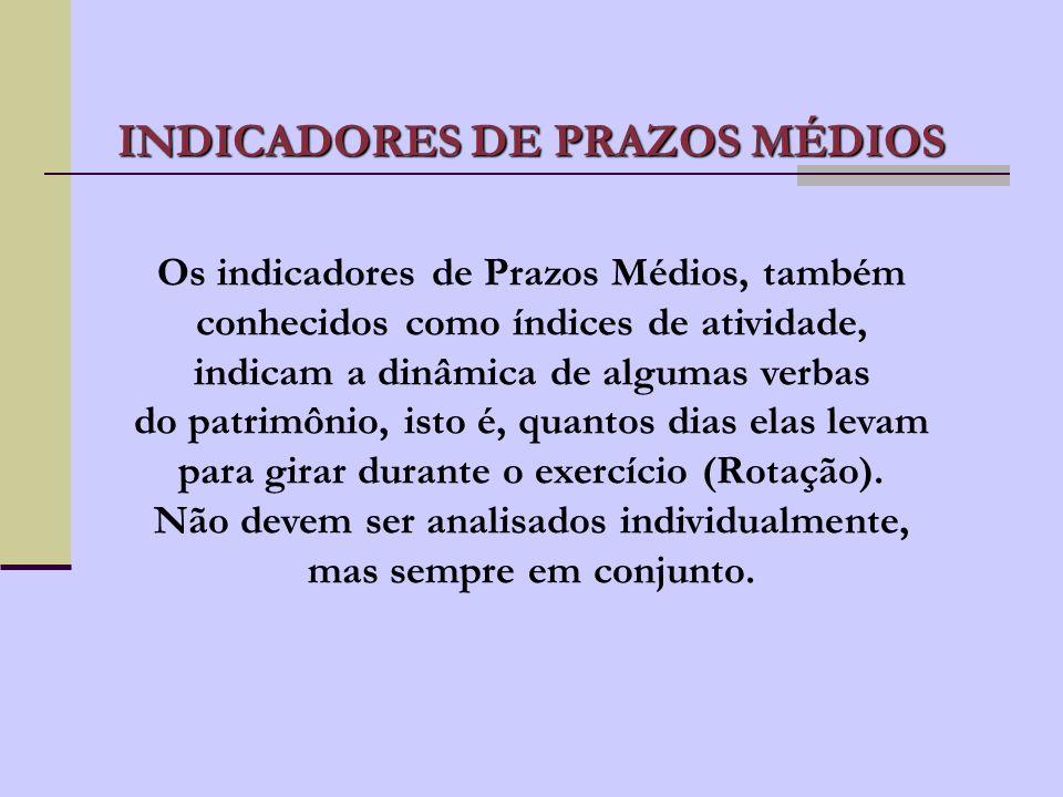 INDICADORES DE PRAZOS MÉDIOS