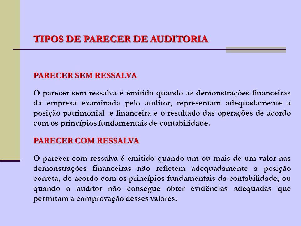 TIPOS DE PARECER DE AUDITORIA