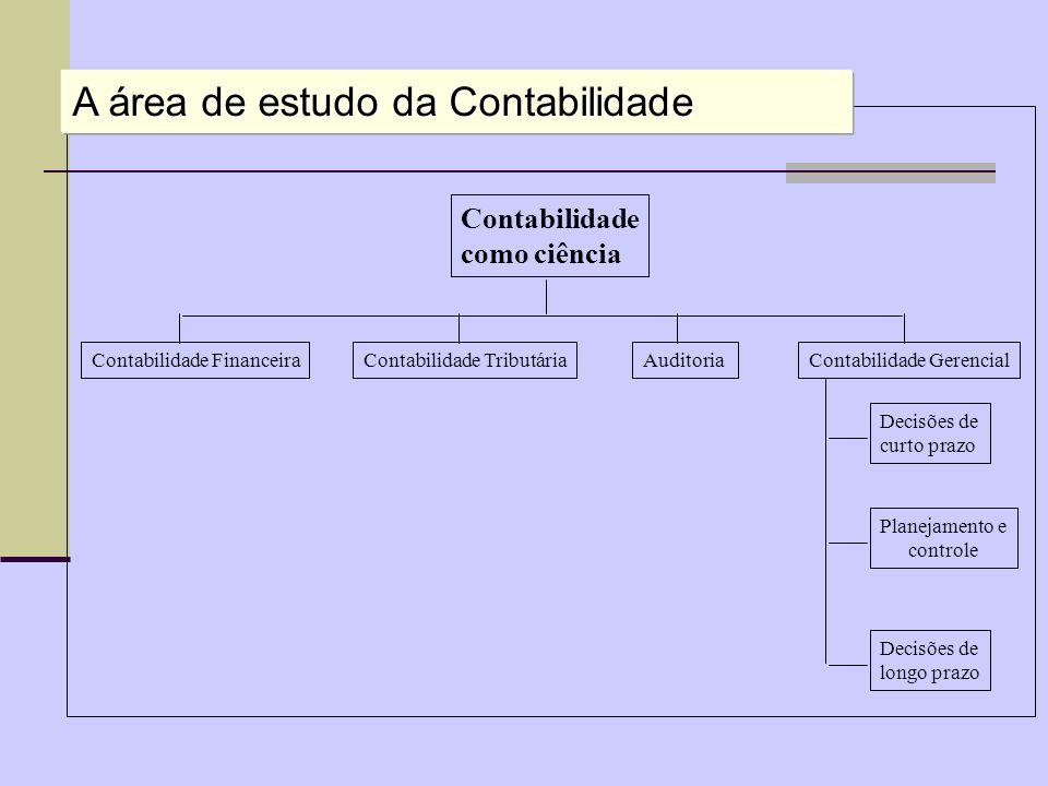 A área de estudo da Contabilidade