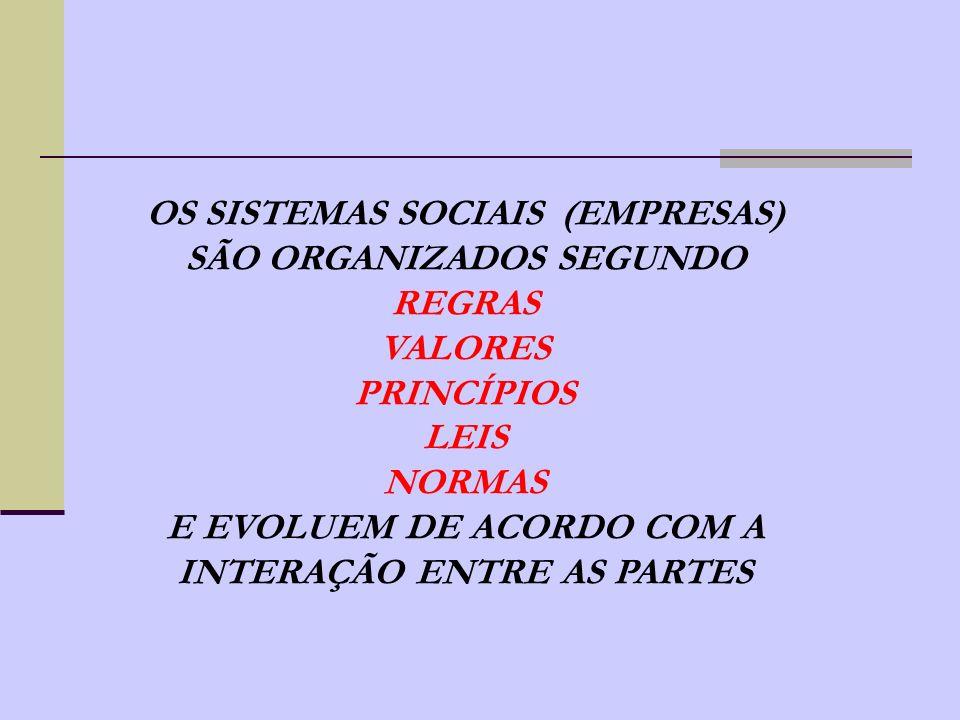 OS SISTEMAS SOCIAIS (EMPRESAS) SÃO ORGANIZADOS SEGUNDO REGRAS VALORES