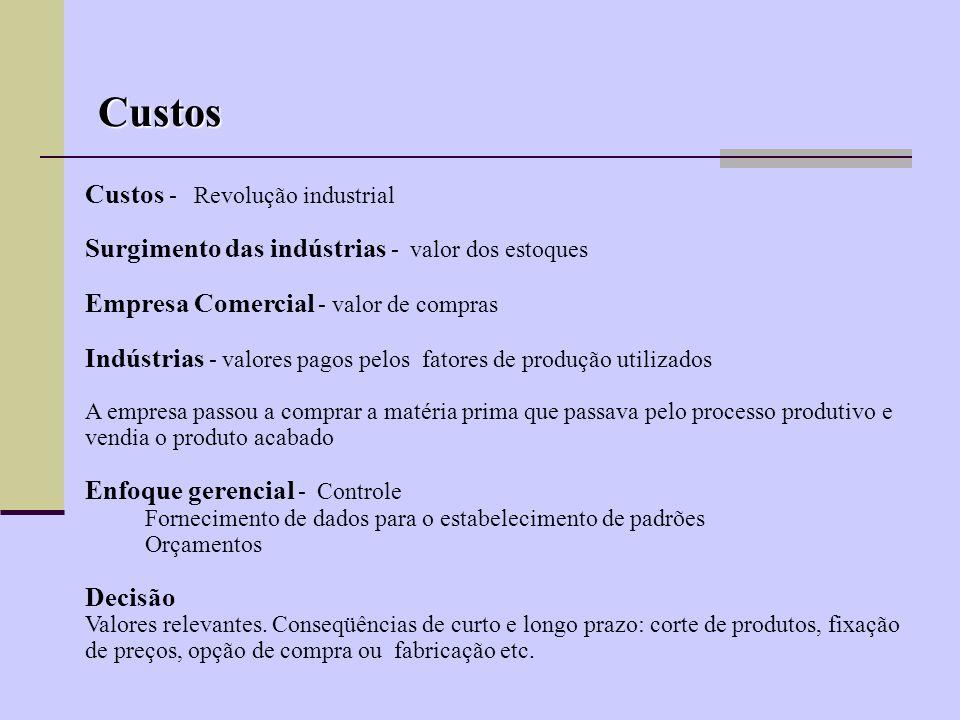 Custos Custos - Revolução industrial