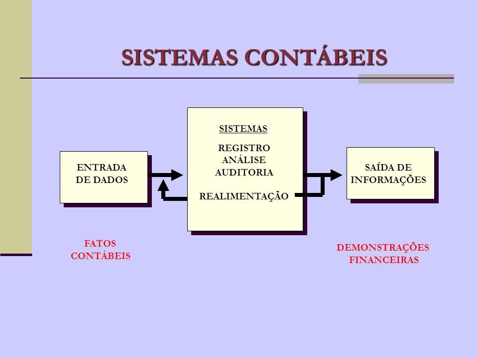 SISTEMAS CONTÁBEIS SISTEMAS REGISTRO ANÁLISE AUDITORIA