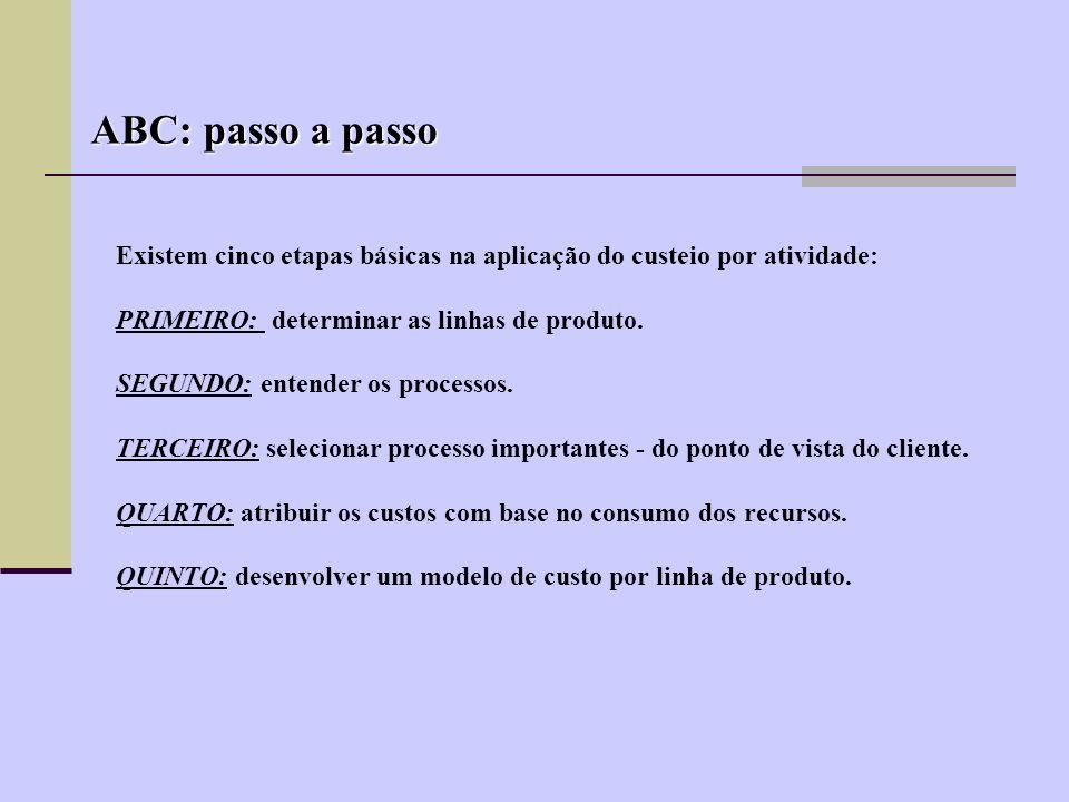 ABC: passo a passo Existem cinco etapas básicas na aplicação do custeio por atividade: PRIMEIRO: determinar as linhas de produto.