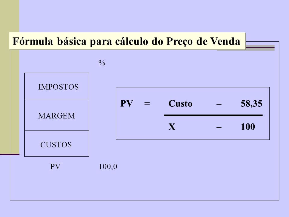 Fórmula básica para cálculo do Preço de Venda