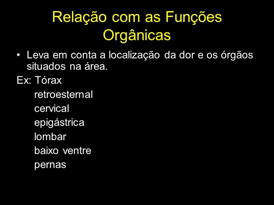 Relação com as Funções Orgânicas