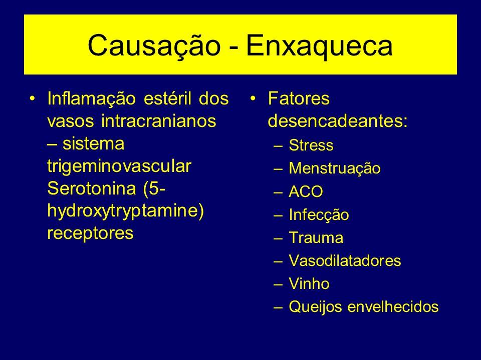 Causação - EnxaquecaInflamação estéril dos vasos intracranianos – sistema trigeminovascular Serotonina (5-hydroxytryptamine) receptores.