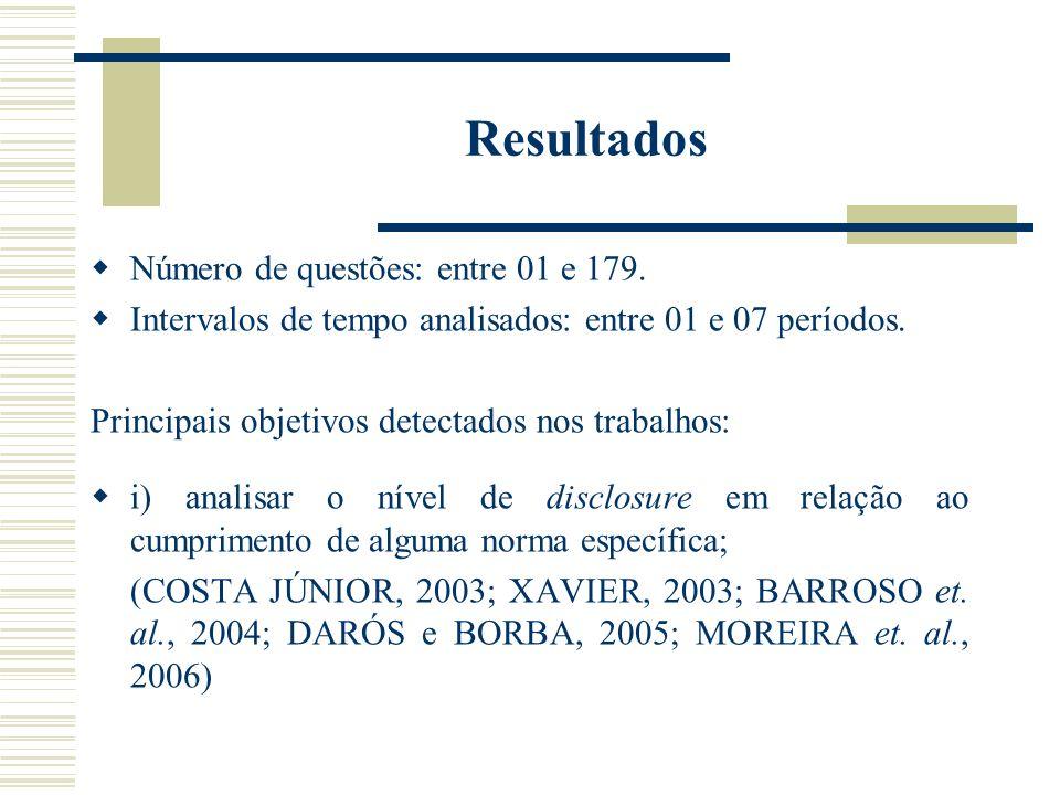 Resultados Número de questões: entre 01 e 179.