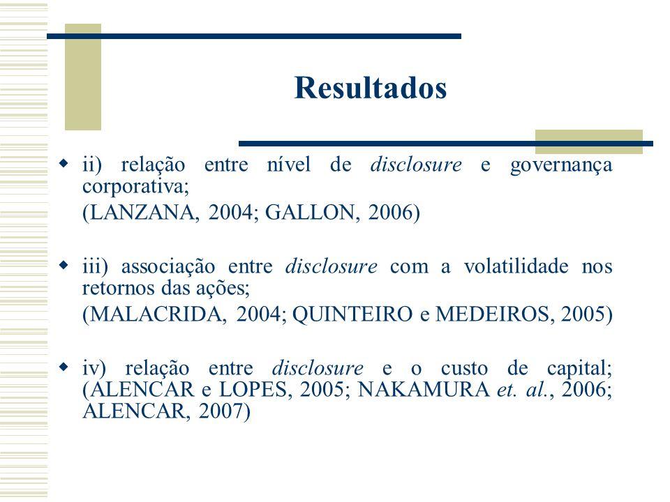 Resultados ii) relação entre nível de disclosure e governança corporativa; (LANZANA, 2004; GALLON, 2006)