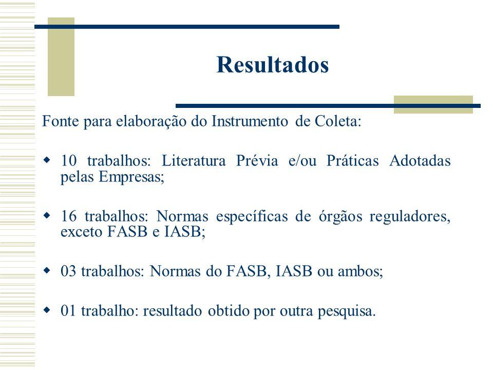 Resultados Fonte para elaboração do Instrumento de Coleta: