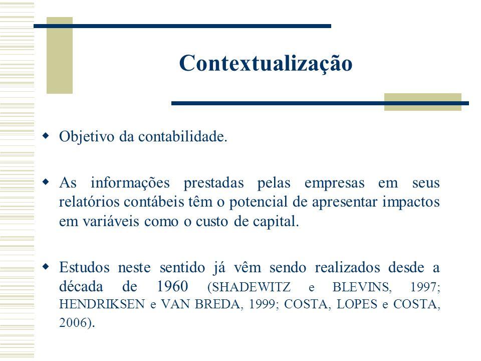Contextualização Objetivo da contabilidade.