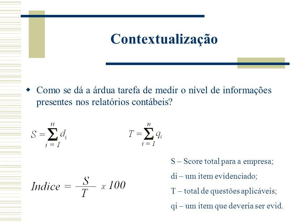 Contextualização Como se dá a árdua tarefa de medir o nível de informações presentes nos relatórios contábeis