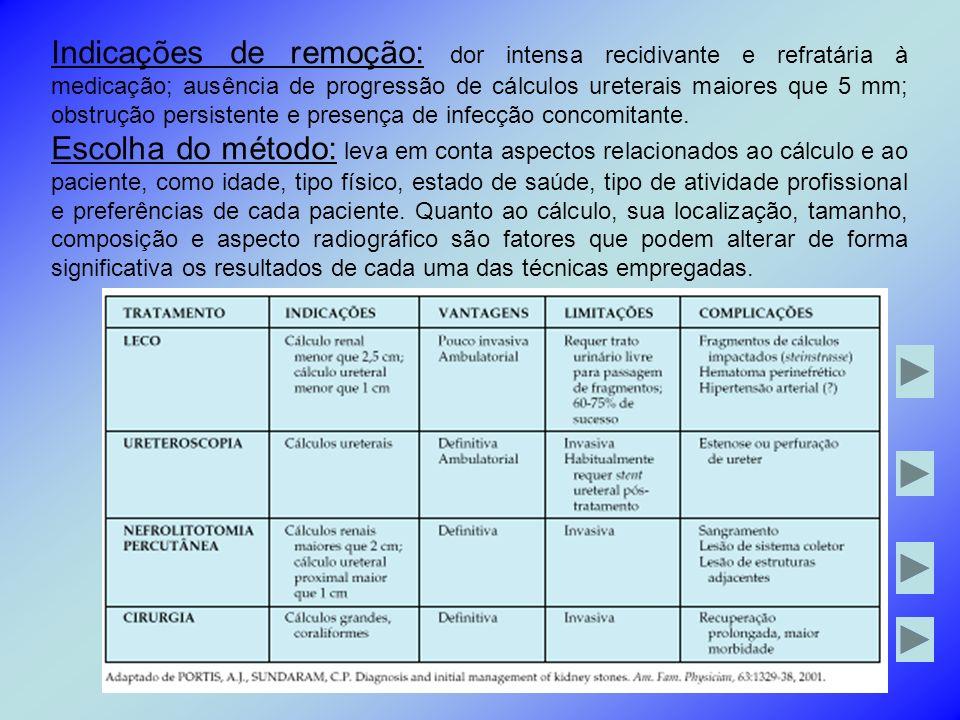 Indicações de remoção: dor intensa recidivante e refratária à medicação; ausência de progressão de cálculos ureterais maiores que 5 mm; obstrução persistente e presença de infecção concomitante.