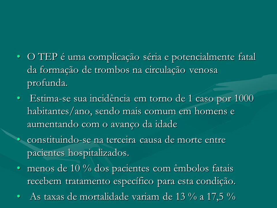 O TEP é uma complicação séria e potencialmente fatal da formação de trombos na circulação venosa profunda.