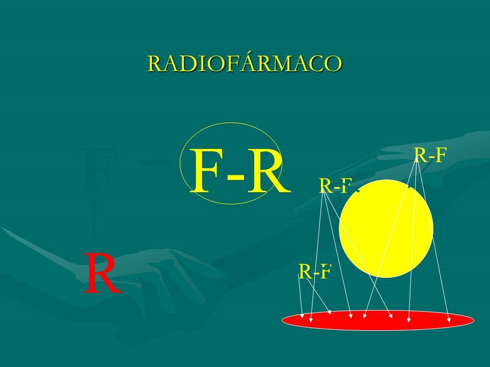 RADIOFÁRMACO F F-R R-F R-F R R-F